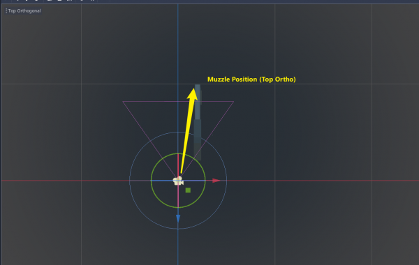 Gun positioning using the orthographic view
