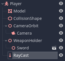 RayCast node added to Player scene in Godot